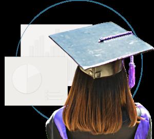Achievement Analytics & Degree Planning